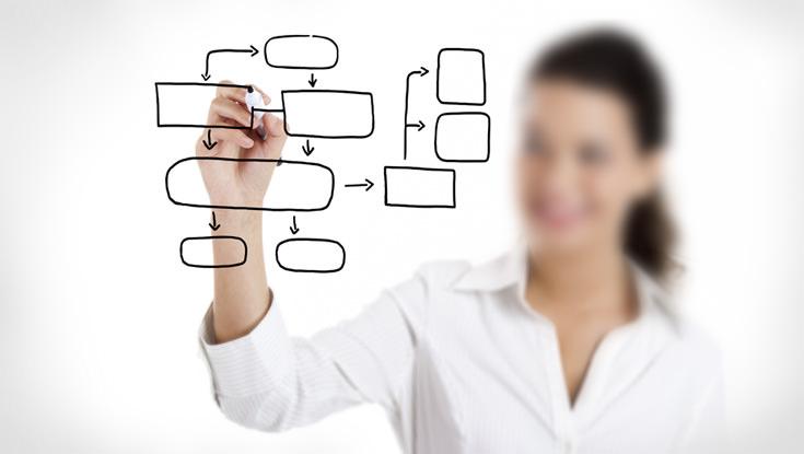 会社行事担当者が確認すべき5項...